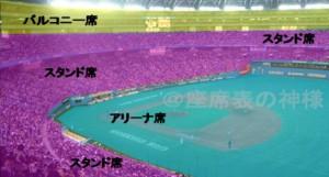京セラドームの座席の種類