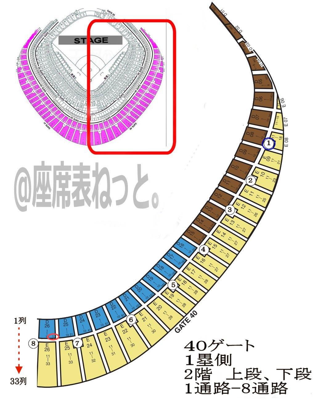 東京ドーム 40ゲート  1塁側   2階上段 1から8通路  2階下段 1から8通路 詳細座席表