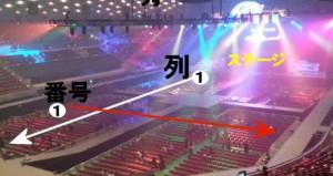 大阪城ホール アリーナ パターンBの列と番号
