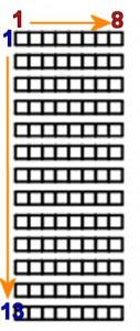 ブロック別 列・席番号